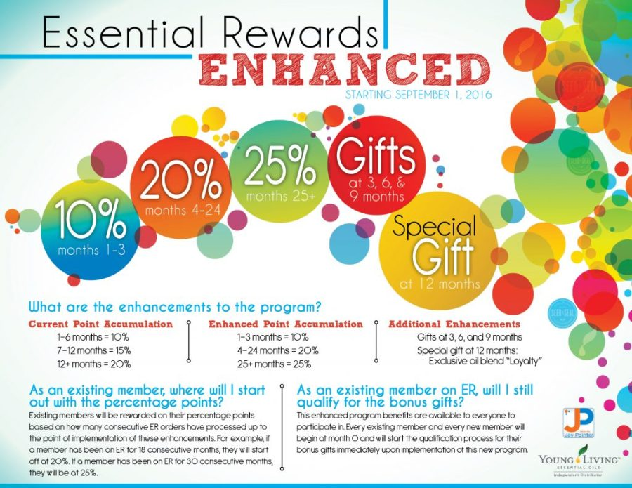 Essential-Rewards-Enhanced-2016-1024x791